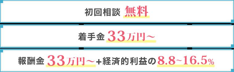 初回相談無料/着手金30万円〜/報酬金30万円〜+経済的利益の8〜15%